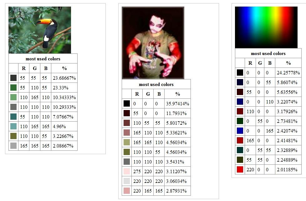 output-colorise-images